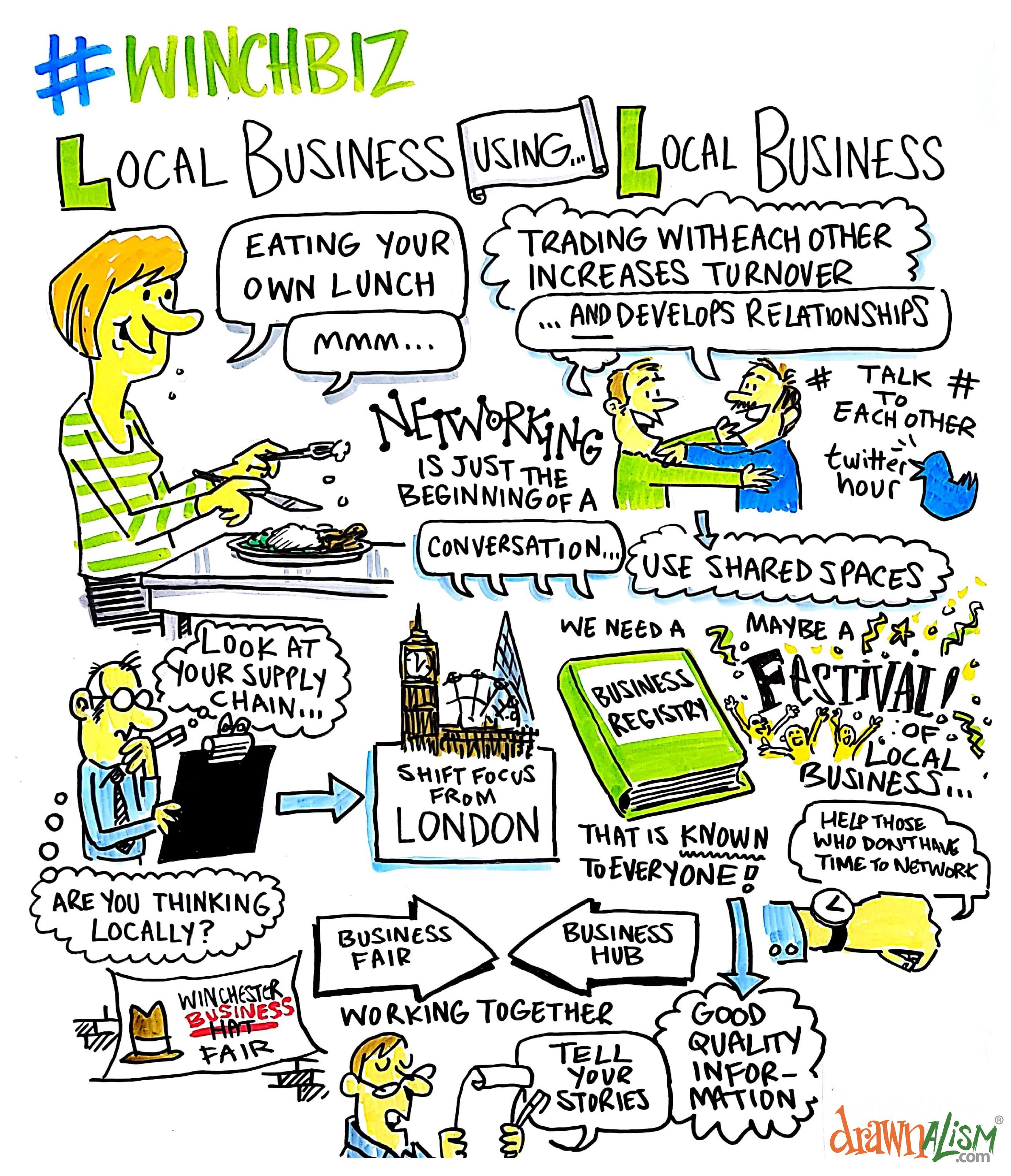 Winchester businesses: Eating our own lunch
