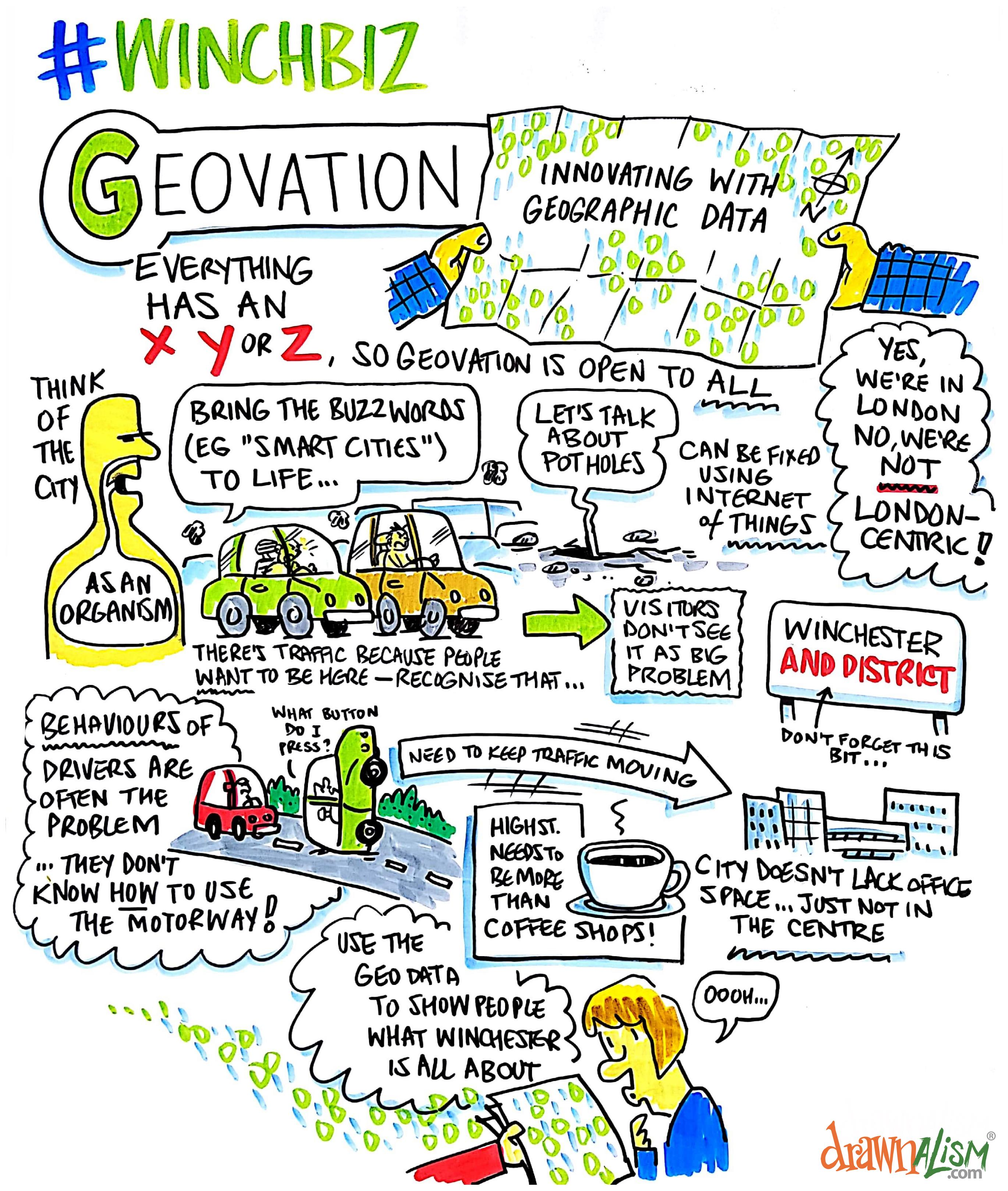 Geovation — what is it?